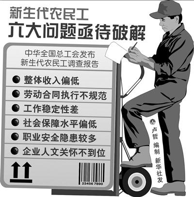 收入证明_村农民收入调研报告