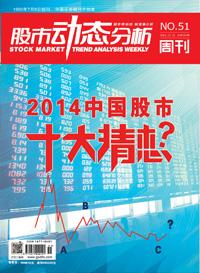 2014中国股市十大猜想