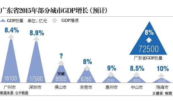 gdp重要性_L型增长下的V型反弹 被大咖们忽略的名义GDP增速