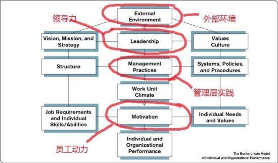 详解小米架构调整:从战略高度和组织保障强化技术引领(图2)  详解小米架构调整:从战略高度和组织保障强化技术引领(图4)  详解小米架构调整:从战略高度和组织保障强化技术引领(图9)  详解小米架构调整:从战略高度和组织保障强化技术引领(图13)  详解小米架构调整:从战略高度和组织保障强化技术引领(图17)  详解小米架构调整:从战略高度和组织保障强化技术引领(图22) 原标题:详解小米架构调整:从战略高度和组织保障强化技术引领 北京时间2月26日晚间,小米集团发布全员邮件,公布了小米集团最新的组织架