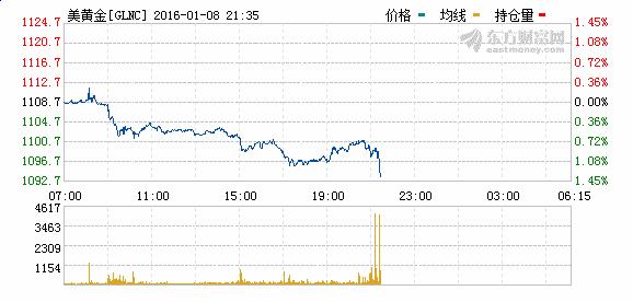 葡 京 娱 乐 场 注 册