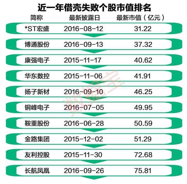 2016.11最新超跌股一览
