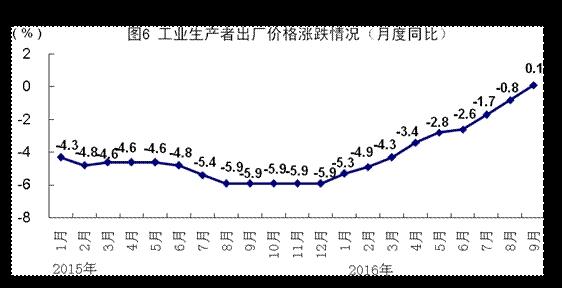 法国前三季度gdp同比_法国第三季度GDP初值年率上升0.2 不及预期