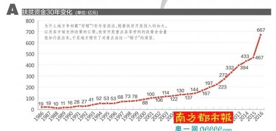 2012年和县gdp_国家统计局:2012年GDP增长速度修订后为7.9%,此前为7.7%;