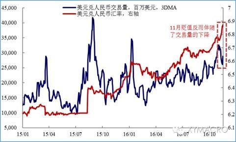 兴业证券王涵:明年一季度货币政策空间或受限制