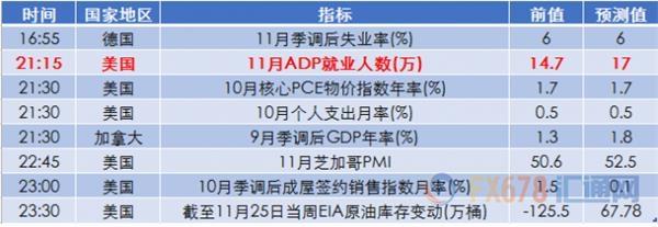 美国ADP数据等事件公布前,银价走势波动受限