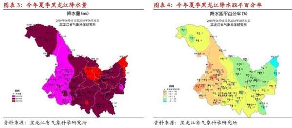 【调研报告-大豆玉米】黑龙江单产继续下降 市场结构仍供过于求