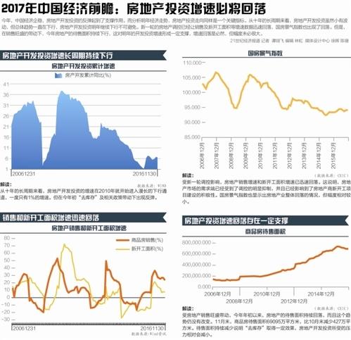 11月经济再报捷 明年通胀存不确定性