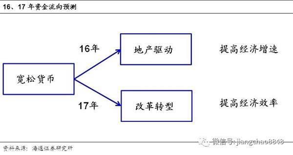 姜超:从稳增长到防风险 促改革