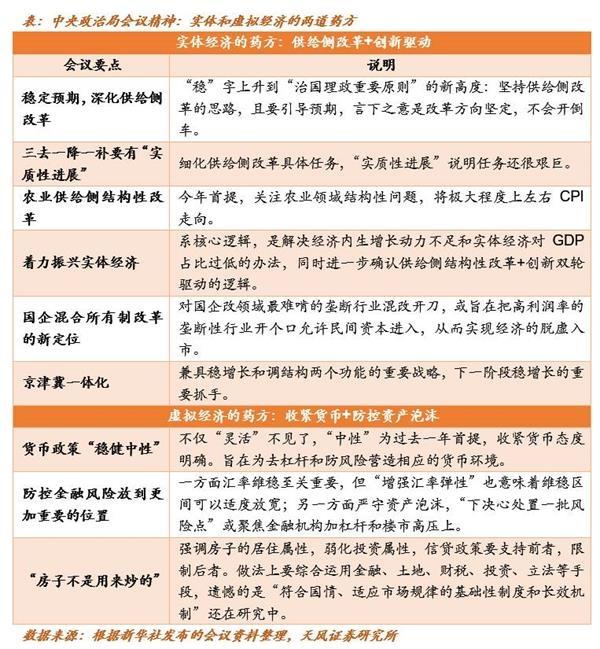 """中央经济工作会议解读:脱虚入实,迎接""""调结构""""大年"""