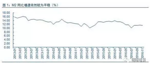 中信证券:为什么总体资金充裕 流动性却出了问题?