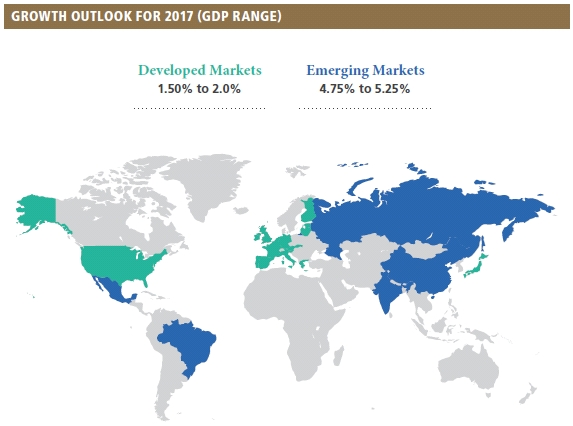PIMCO:2017年世界经济将迎三大艰难转变! _