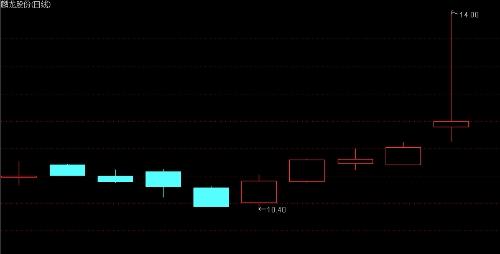 麟龙l360变频器接线图