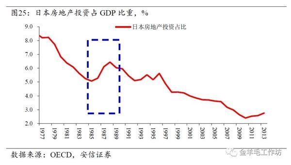 引   从供应层面上来看,中国大陆的房地产市场,与全世界绝大部分国家和地区最根本的差异在于土地制度:中国大陆的城市土地制度是国有的,全世界绝大多数城市和地区土地是私有的。  资产周转率仍然与通货膨胀存在关联:在通货膨胀大于0的时期,资产周转率总体上处在提高趋势中,而通货紧缩时期刚好相反。 - 李平兴 - 神明五极推手中心