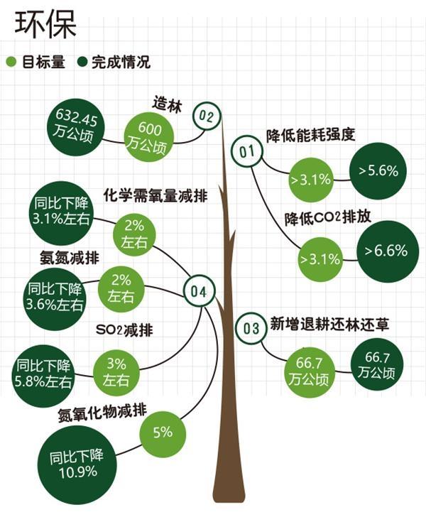 中 国 的 博 彩 业