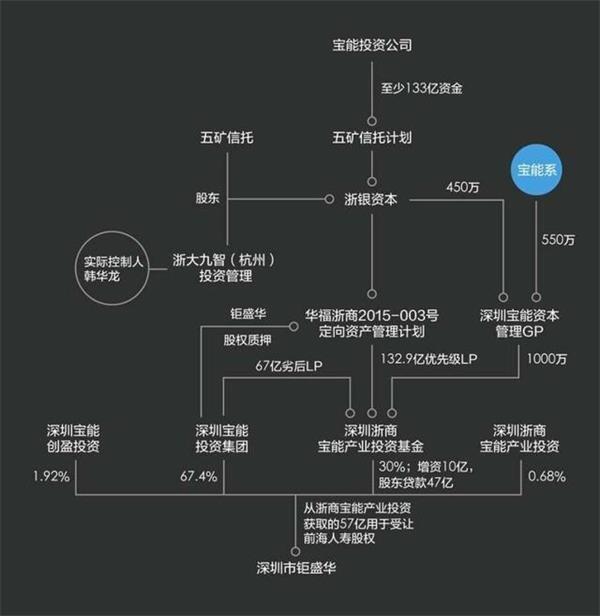 电路 电路图 电子 设计 素材 原理图 600_616