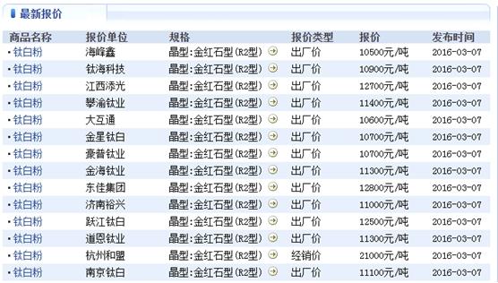 香港足彩网