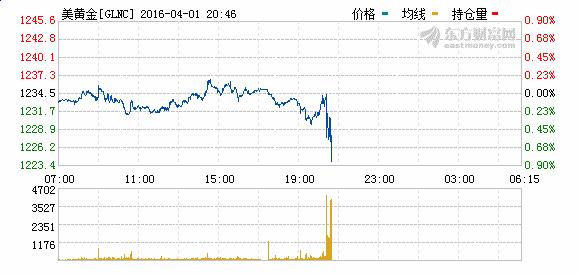 080博彩
