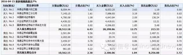 华人送彩金娱乐网站