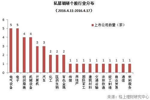 北京赛车输多少人