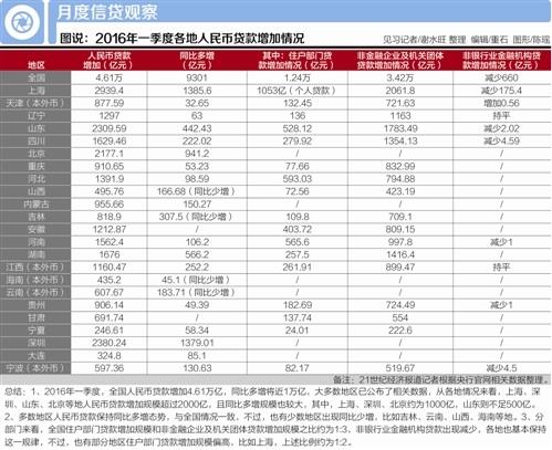 鑫鼎网上娱乐场最新网址