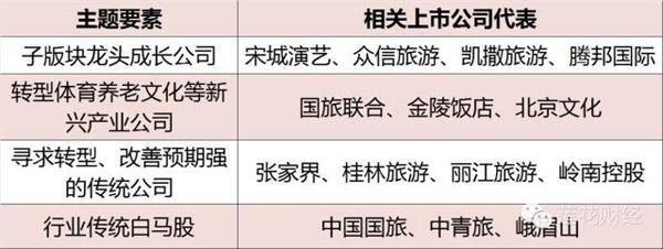 濠博送彩金娱乐网站