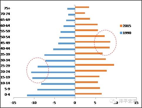 中国人口分布_中国人口分布规律