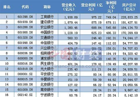 招商银行金卡_招商银行地图_招商银行收入待遇