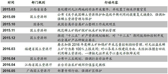北京娱乐场注册地址