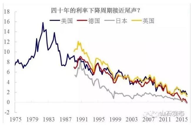 英国脱欧对中国有何影响?英国脱欧对中国是好是坏?