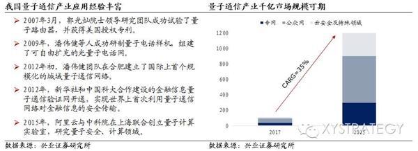 财富证券:近看核电重启落地,远观核电出口市场