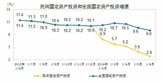 民企去产能国企稳增长中产加杠杆 中国经济究竟怎么看