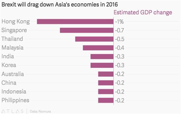 日本vs英国gdp_凭借 着糟糕的数据,这个货币成功 杀出 重围fe