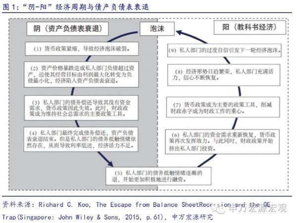 申万宏源:加大财政政策力度 保证财政货币政策
