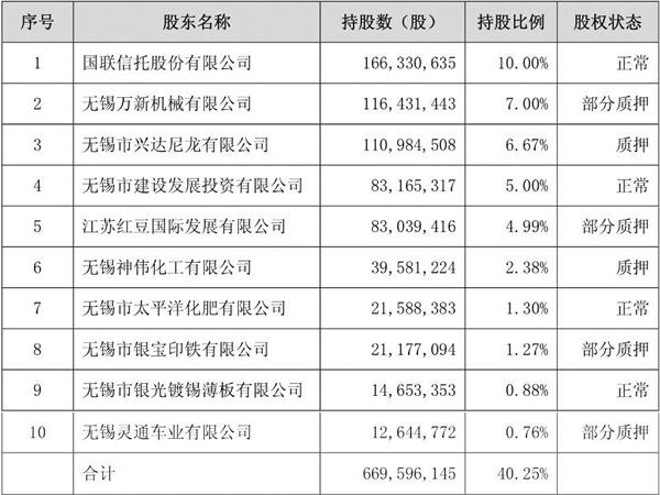 证监会8月5日核发13家IPO批文 银行板块极速扩容