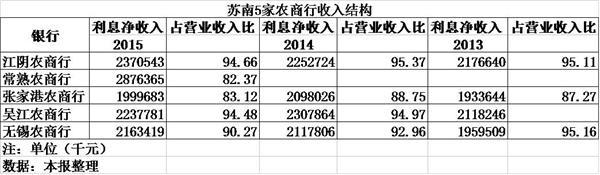2012江阴市gdp_全国百强县江阴宜兴入选江阴人均GDP近3万美元