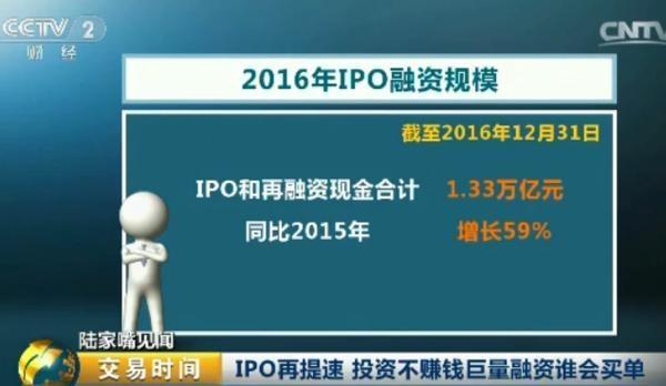中国平均每天3家公司IPO 投资不赚钱巨量融资谁会买单