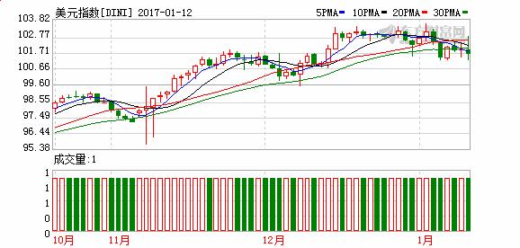 隔夜外盘:欧美股市纷纷收涨 纳指英股再创收盘新高