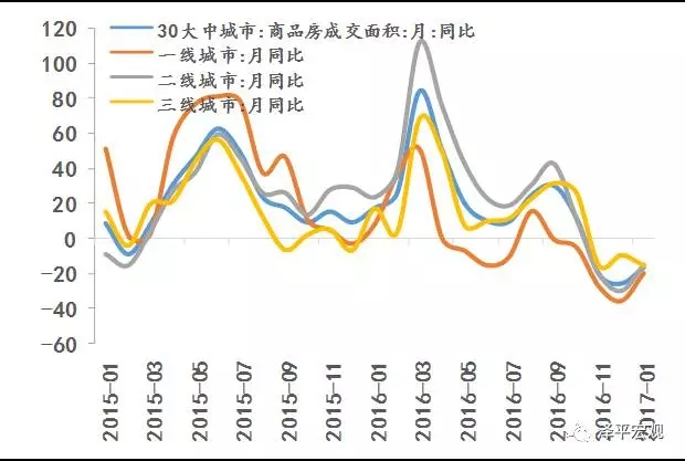 扭曲的经济结构正在逐步恢复