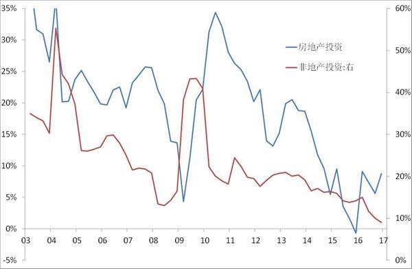李迅雷:传统刺激强弩之末 货币政策或将时松时紧 - star - 金融期货