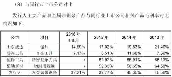 兴业证券:1月份母公司净利1.9亿元