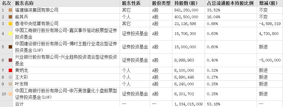 130只创业板股票抢先站上年线 机构力荐4只净利翻番股