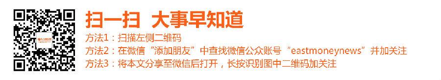 上海自由贸易港初步方案成形 港口物流等行业将迎利好
