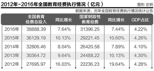 2008年国家gdp_环球时报:对比2008和2018中国都发生了什么?