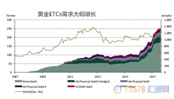 为什么德国人在大肆购买黄金?世界黄金协会帮你揭秘