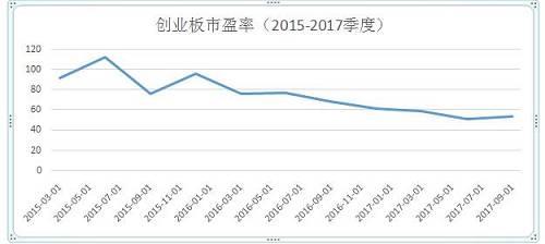 此外,从资产配置角度,上海世诚投资总经理陈家琳也表示,在年内A股市场有望继续稳中有进的背景下,市场在市值、行业等风格方面的差异,预计将有望明显收窄。