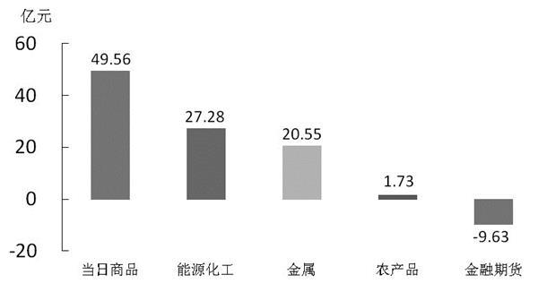 交易提醒:关注中国10月外汇储备与外商直接投资