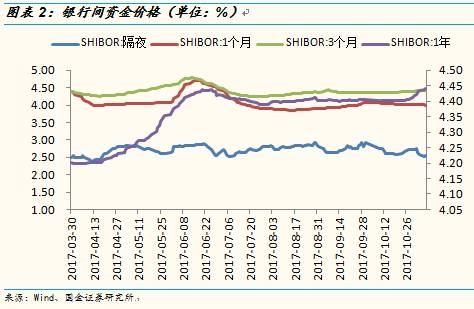 【国金策略】股基发行回暖,融资余额过万—资金面周度监测90期(魏雪/李立峰等)
