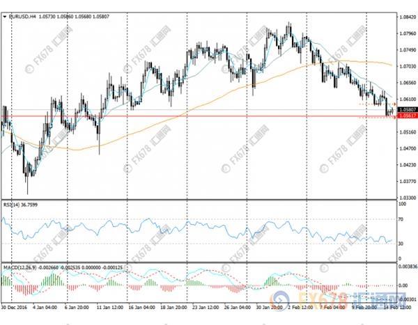 欧元难脱近一个月低点,静待美国CPI数据洗礼
