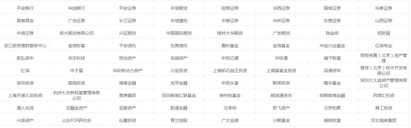 参展机构名单